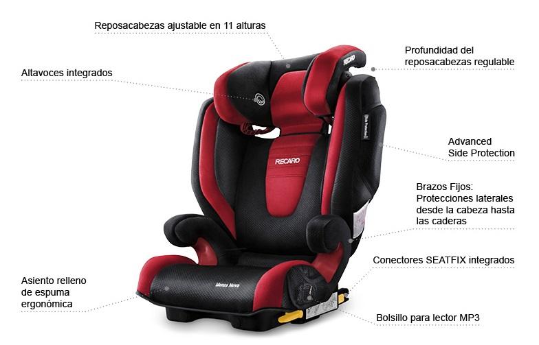 detalles monza nova 2 seatfix