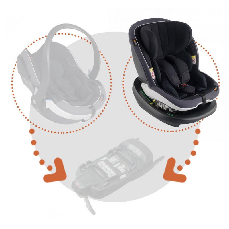 besafe izi modular silla de coche