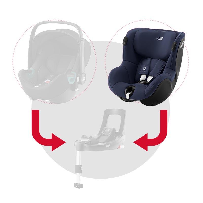 britax romer dualfix isense silla de coche en el color indigo blue