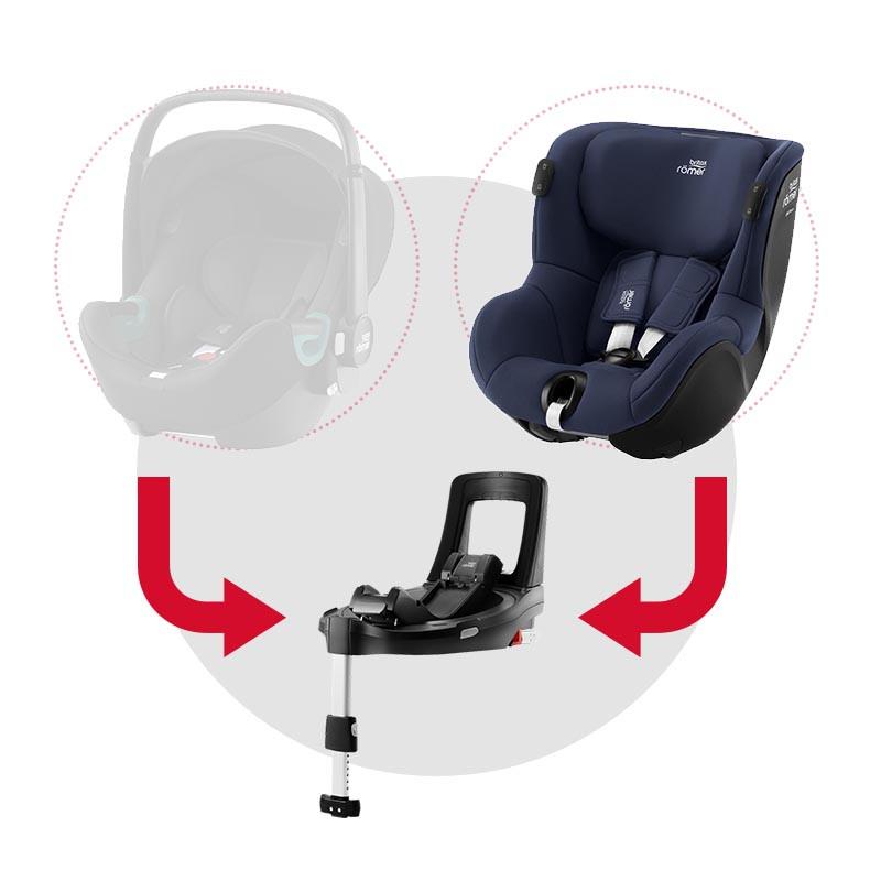 britax romer dualfix isense silla de coche y base flex isense en el color indigo blue