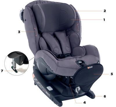 caracteristicas de la silla de auto izi combi x4 besafe